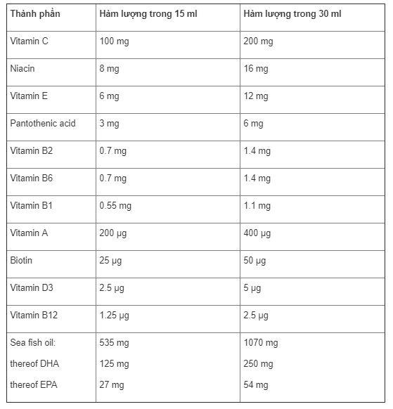 Thành phầnKinder Omega-3 Syrup