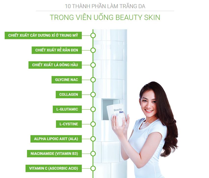 10 thành phần làm trắng da trong Beauty Skin