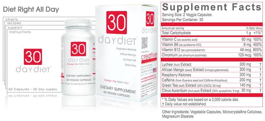 Hàm lượng các thành phần có trong 30 Day Diet